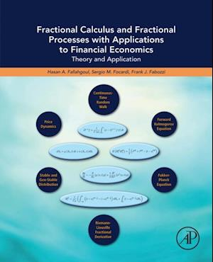 Fractional Calculus and Fractional Processes with Applications to Financial Economics af Sergio Focardi, Frank Fabozzi, Hasan Fallahgoul