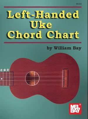 Left-Handed Uke Chord Chart af William Bay