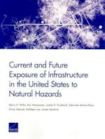 Current and Future Exposure of Infrastructure in the United States to Natural Hazards