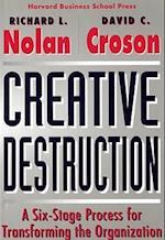 Creative Destruction (Spie Proceedings Series 2362)