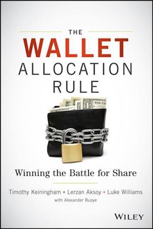 Wallet Allocation Rule af Luke Williams