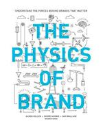 Physics of Brand
