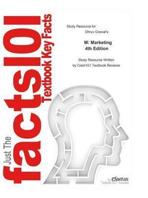 M, Marketing af CTI Reviews