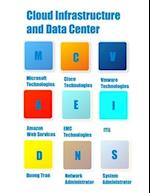Cloud Infrastructure and Data Center af Duong Tran