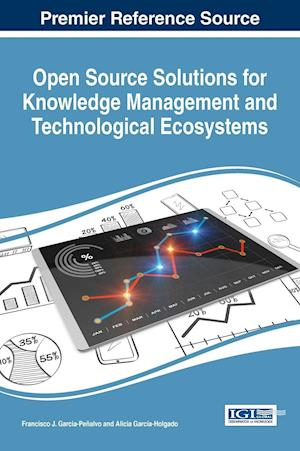 Bog, hardback Open Source Solutions for Knowledge Management and Technological Ecosystems