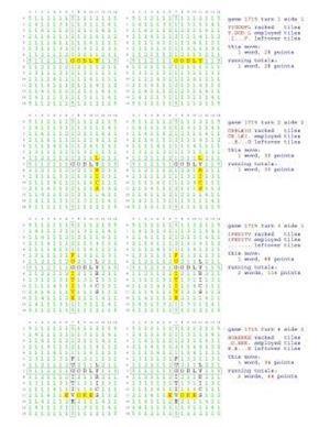 Bog, paperback Fifty Scrabble Box Scores Games 1701-1750 af MR Francis Gurtowski