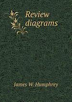 Review Diagrams af James W. Humphrey